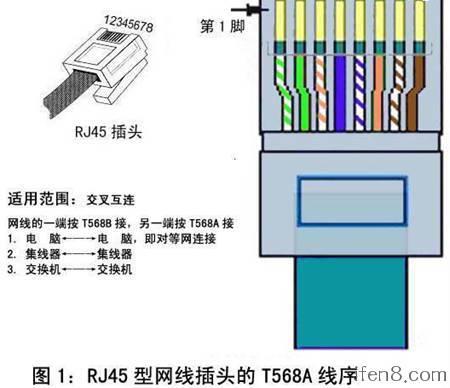 怎么做网线,网线水晶头接法和线序(图文详解)