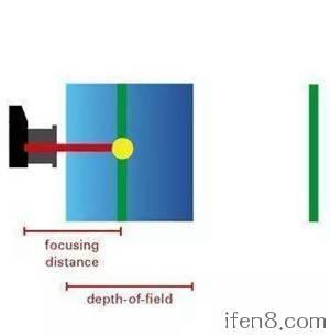 深度摄影技术解析 超焦距在风光摄影中的应用