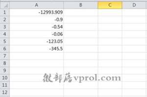 excel表格中负数的人民币金额怎么转换成大写?