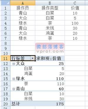 Excel数据透视表的操作方法图文教程