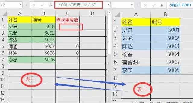excel会计科目查找,两表核对重复值,条件查找,多条件判断