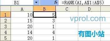 EXCEL中rank函数,求某一个数值在某一区域内的排名