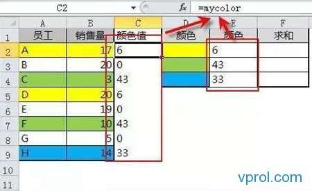 Excel中按颜色求和公式