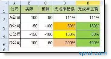 16个Excel函数公式,提高工作效率的技巧
