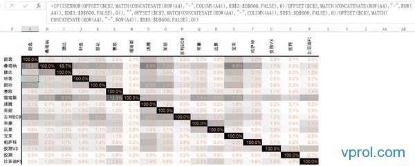 Excel自动打印、Excel做GIF、Excel输出PPT……万能的EXCEL