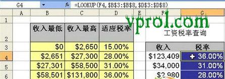 Excel数据查找与引用:Lookup函数