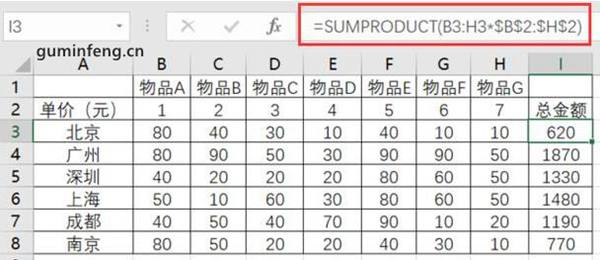 SUMPRODUCT函数相乘相加
