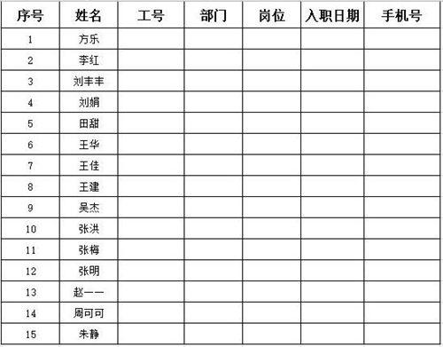 人员信息表(图2)