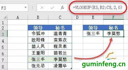 VLOOKUP函数的运用