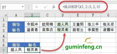 HLOOKUP函数