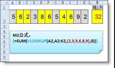 Vlookup函数公式大全