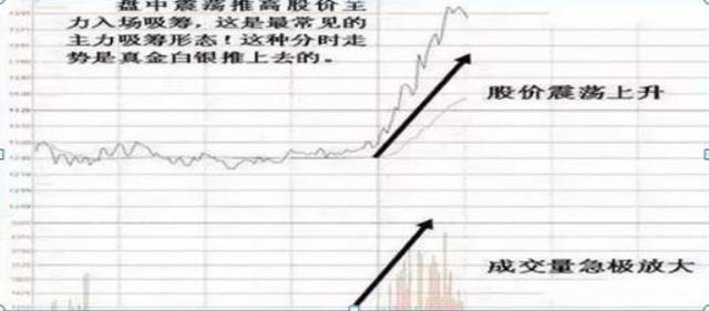 中国股市:为什么一支股票会一直下跌,难道庄家一直亏也要卖?看完之后,大彻大悟