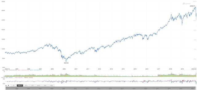 15分钟读懂 · 金融危机对我们有什么影响