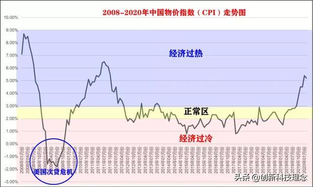 为什么经济危机以后货币都会贬值?