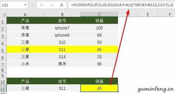 Excel技巧:Vlookup函数的高级用法!