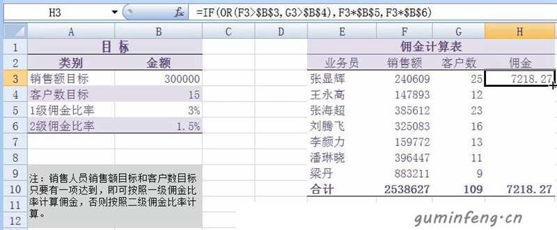 "Excel中常用的逻辑关系:""和""、""或"",Excel中Or函数的应用!"