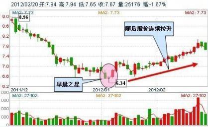 中国股市:2009年花30万买入腾讯股票,并且持有到2020年能赚多少?妥妥的实现财务自由